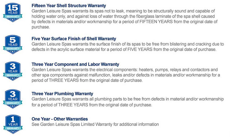 Details of Spa Warranty