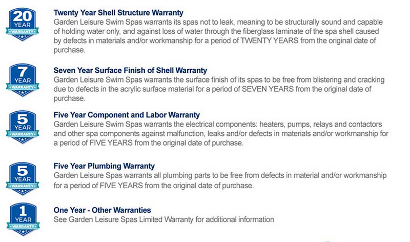 Swim Spa Warranty details