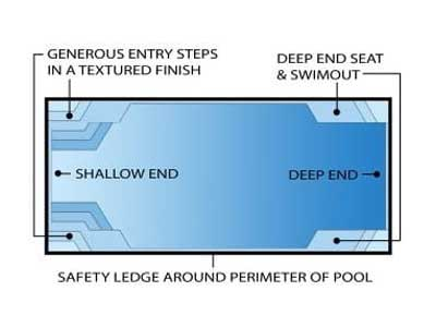 Drawing of the Whitsunday swimming pool layout